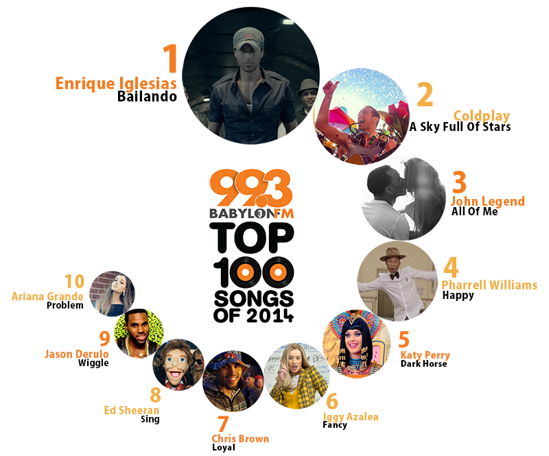 Babylon Top100 2014